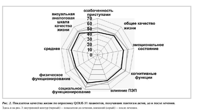 Вышивка мордовского узора
