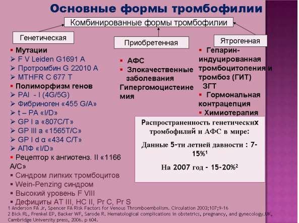 Питание беременной при тромбофилии 33