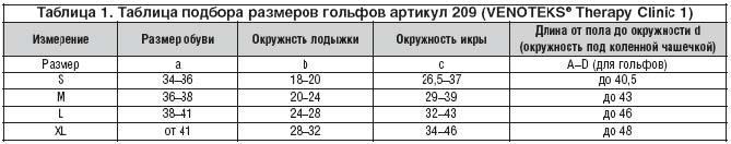 Таблица подбора размеров гольфов артикул 209