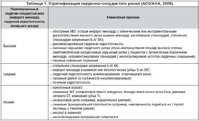 Konsulatcija_kard_bolnogo