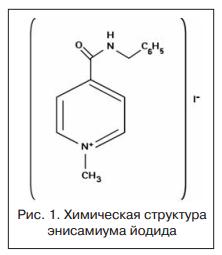 Химическая структура энисамиума йодида