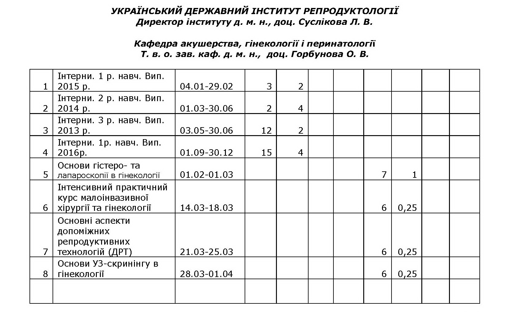 пери1