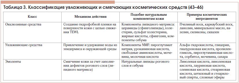 atopicheskiy