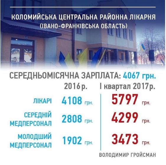 Инфографика_Медпросвита
